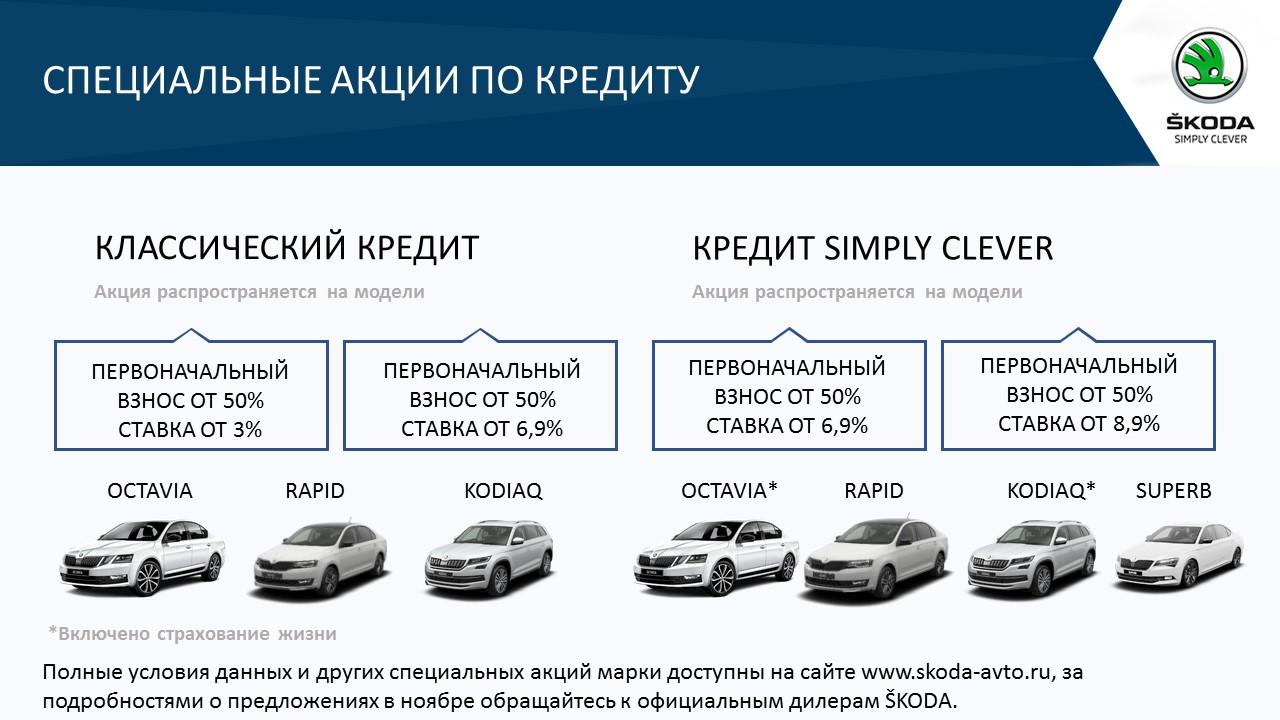 Выгодные предложения для клиентов Škoda в ноябре