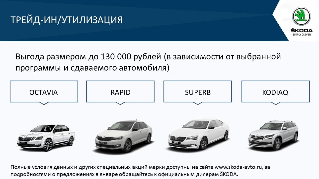 Специальные условия на покупку автомобилей Skoda в январе