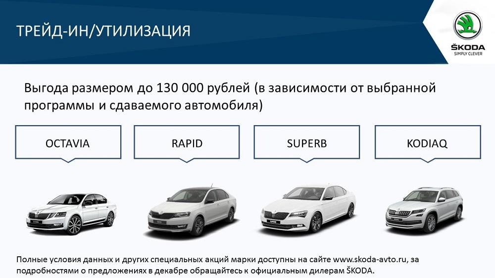 Выгодные условия на покупку автомобилей SKODA в декабре
