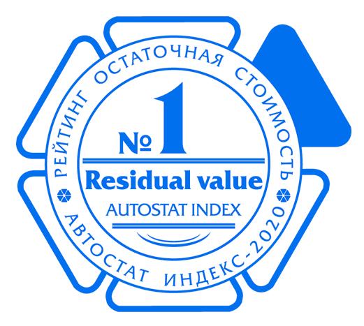Итоги исследования «Residual value – 2020»
