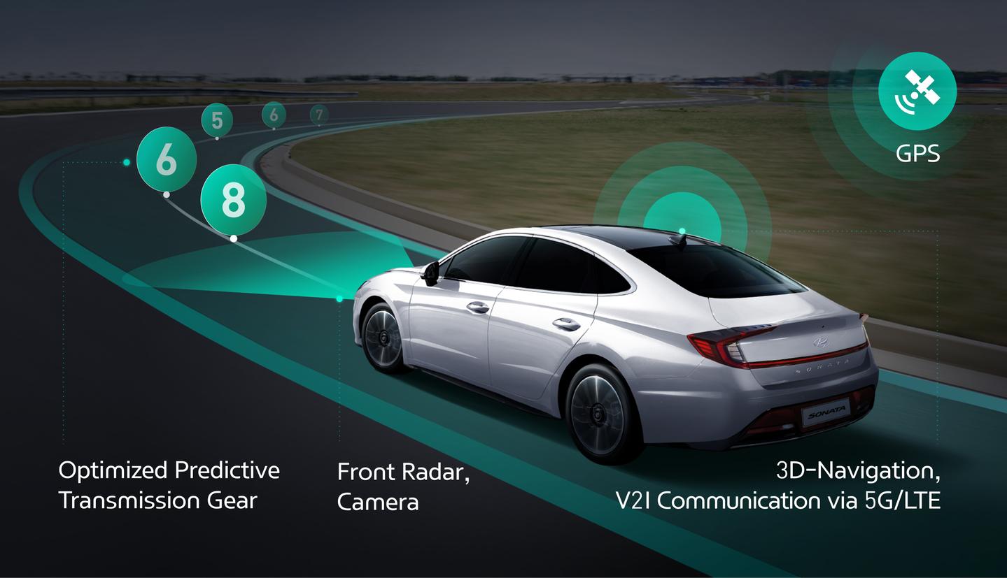 Hyundai и Kia – ICT Connected Shift System