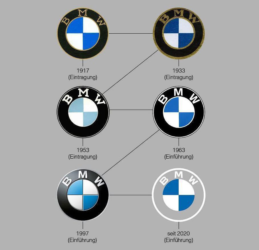 Как менялись логотипы BMW