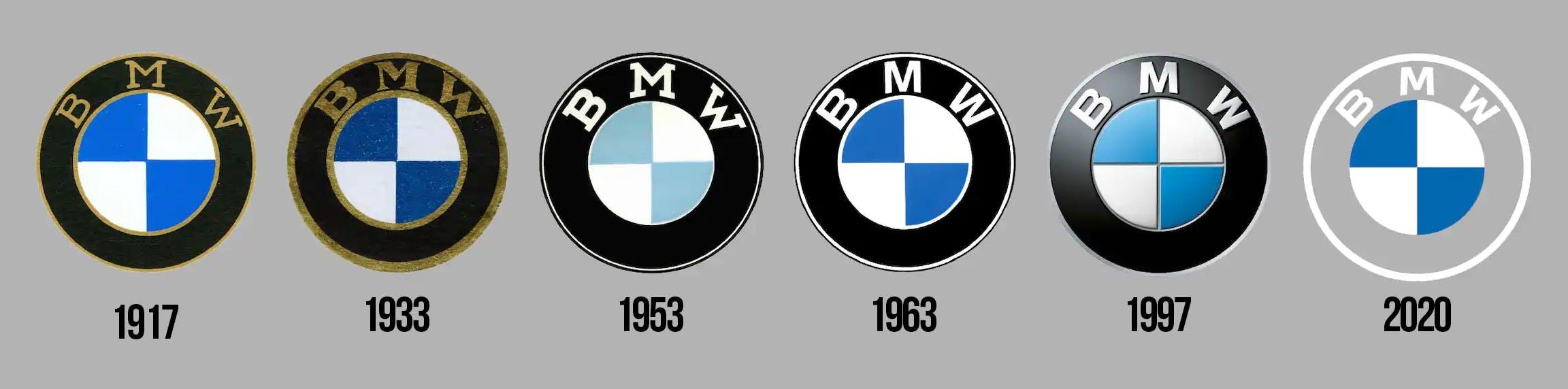 Эволюция логотипов BMW