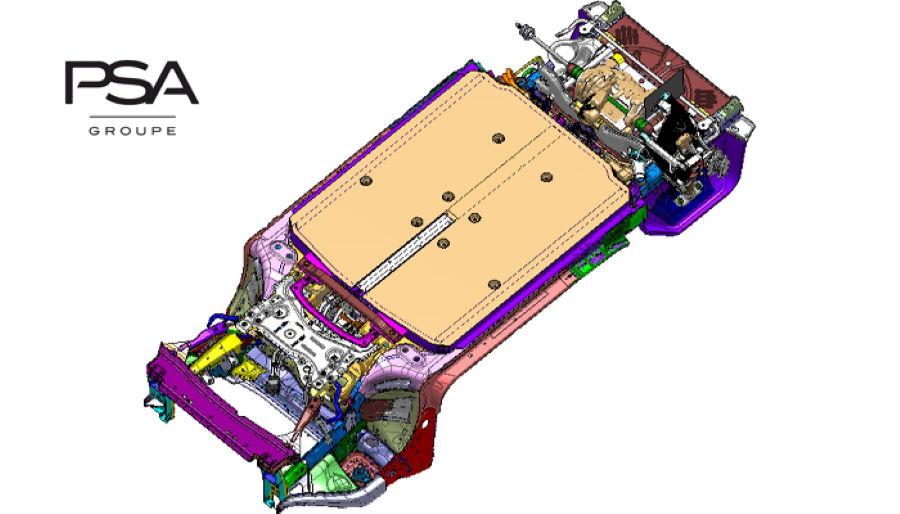 платформа eVMP
