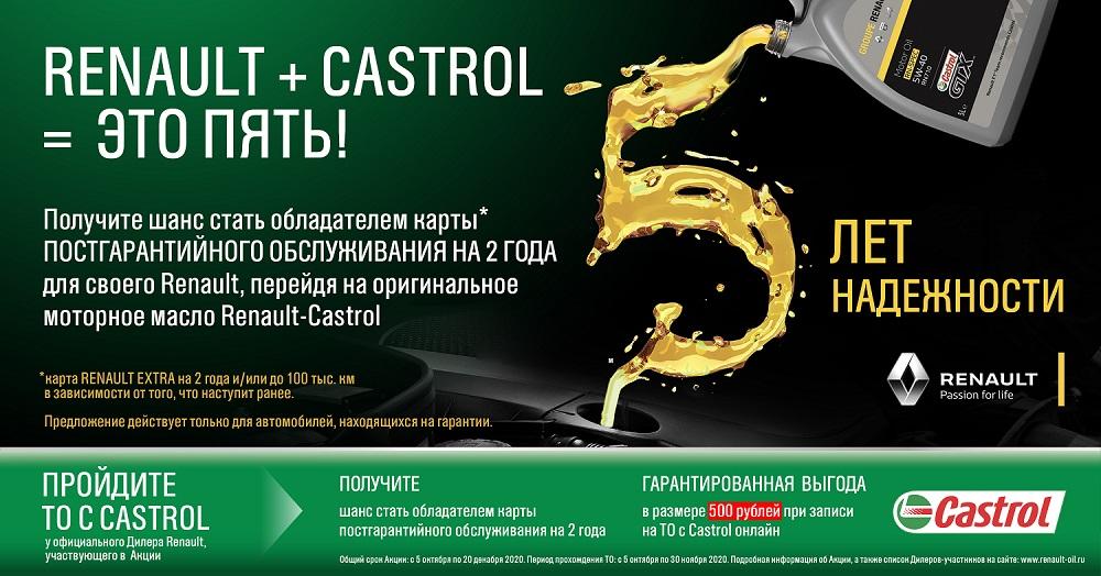 Castrol и Renault