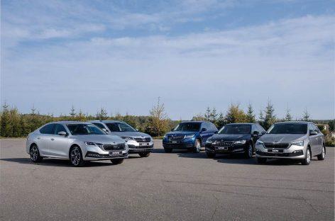 Автомобили Škoda признаны самыми надежными по данным независимого исследования Gruzdev-Analyze и FitService
